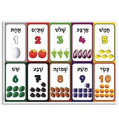 Hebrew Numbers Large Jewish Classroom Poster