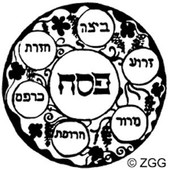 Seder Plate Rubber Stamp