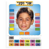 Me and My Face in Hebrew Jewish Classroom Poster