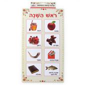 Rosh HaShanah Symbols Plastic Poster