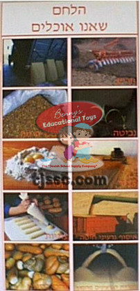 Ha Lechem She Anu Ochlim Capsulated Jewish Classroom Poster