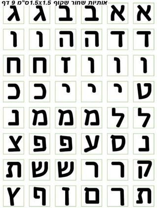 Hebrew Alphabet on Clear PVC Stickers