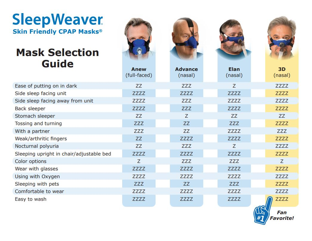 sleepweaver-mask-guide-.jpg