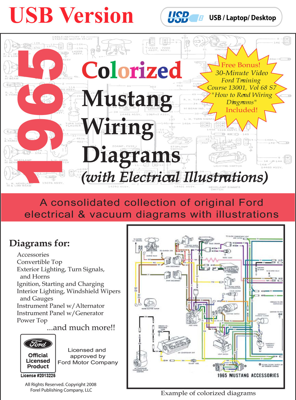 1965 Ford Mustang Colorized Wiring Diagram