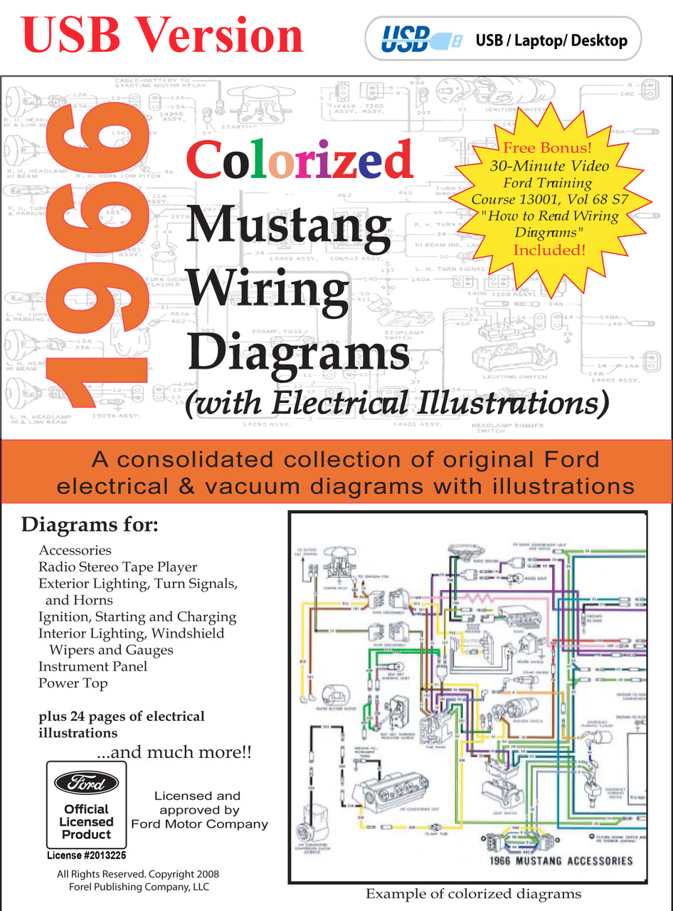 1966 Ford Mustang Colorized Wiring Diagram