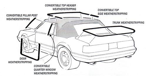 1988-1993 Ford Mustang convertible pillar post seal.