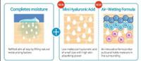Laneige Water Bank Hydro Essence 70 ml + Free Sample !!