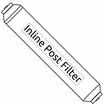 Hydronix Inline Carbon Taste & Odor Post Filter - 2-inch x 10-inch