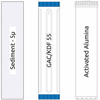 20-inch Big Blue 3 Stage Filter Kit with GAC/KDF 55, Activated Alumina, and Sediment Filters