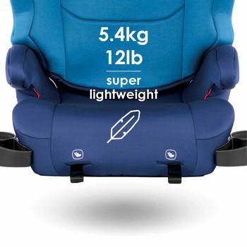 Super lightweight 5.4 kg / 12 lb [Blue]