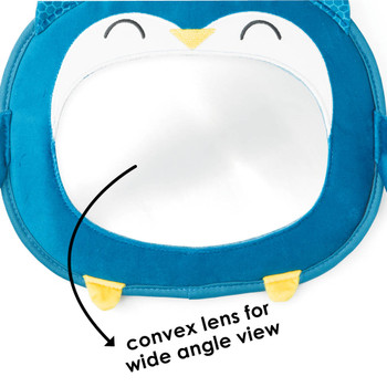 Convex lens provides a wide angle view [Owl]