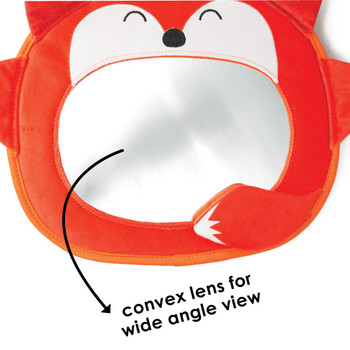 Convex lens provides a wide angle view [Fox]