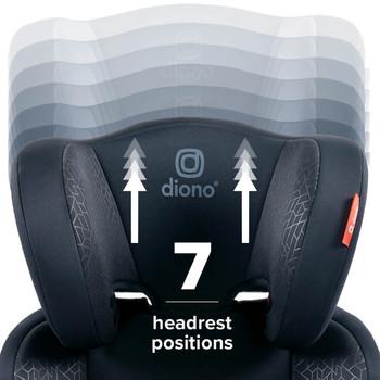 7 position headrest [Black]