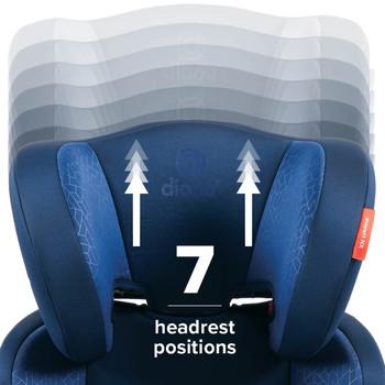 7 position headrest [Blue]