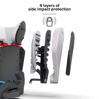 4 layers of side impact protection [Black]