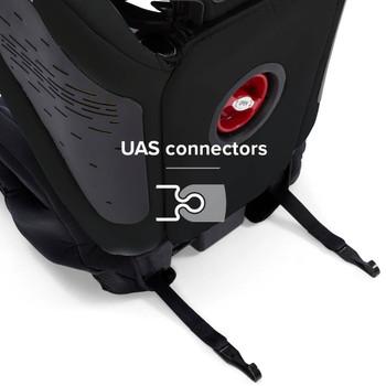UAS connectors [Black]