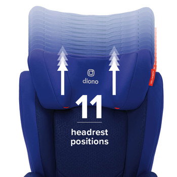 11 headrest positions [Blue]