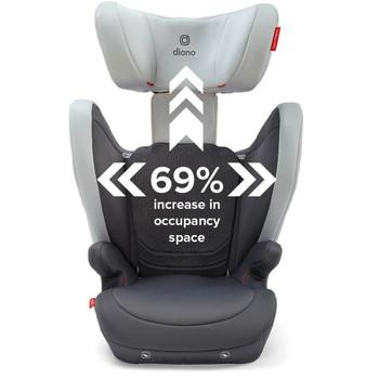 69% increase occupancy [Gray Light]