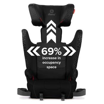 69% increase occupancy [Black]
