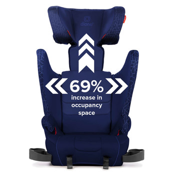 69% increase occupancy [Blue]