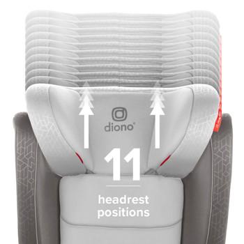11 headrest positions [Dark Gray]