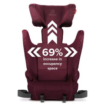 69% increase occupancy [Plum]