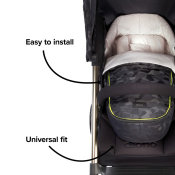 Easy to install and universal fit compatible with most strollers  [Black Camo]