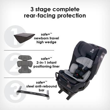 3 stage complete newborn protection [Black Jet]