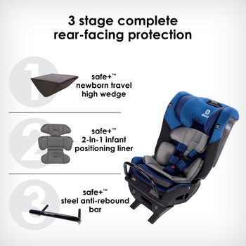 3 stage complete newborn protection [Blue Sky]