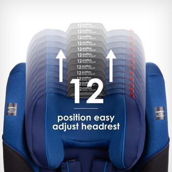 12 position easy adjust head rest [Blue Sky]