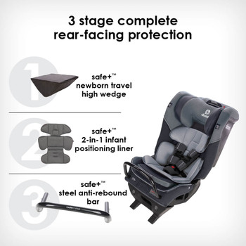 3 stage complete newborn protection [Gray Slate]