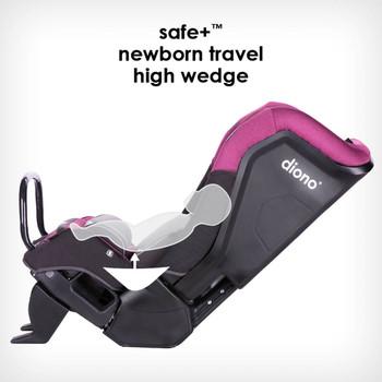 Newborn high travel wedge [Purple Plum]
