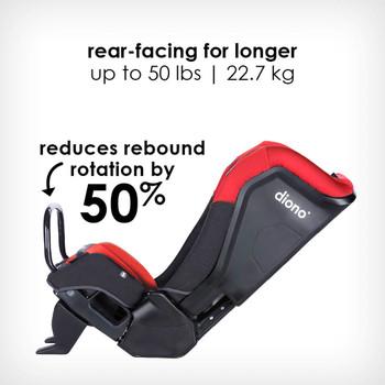 anti-rebound bar reduces rebound rotation by 50% [Red Cherry]