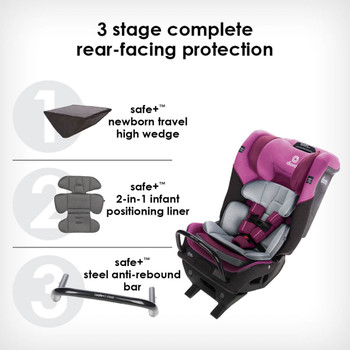 3 stage complete newborn protection [Purple Plum]