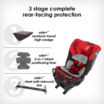 3 stage complete newborn protection [Red Cherry]