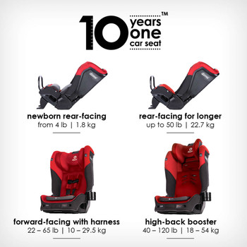 10 years one car seat from birth to booster [Red Cherry]