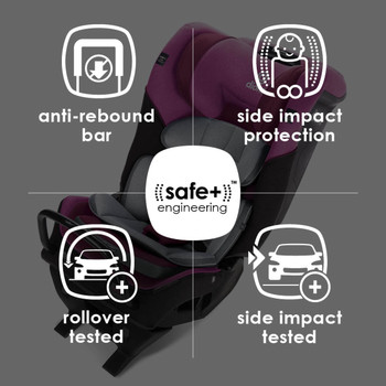 Safe+® Engineering Features [Purple Plum]