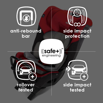 Safe+® Engineering Features [Red Cherry]