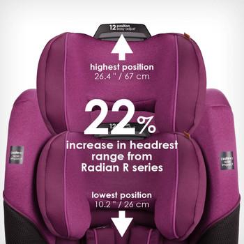 22% increase in headrest occupancy from Radian® R Series [Purple Plum]