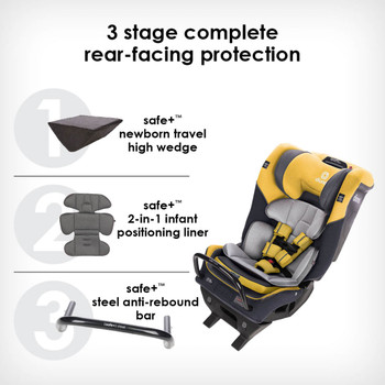3 stage complete newborn protection [Yellow Mineral]