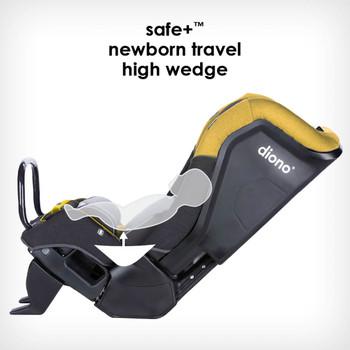 Newborn high travel wedge [Yellow Mineral]