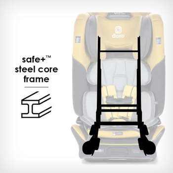 Safe+® Steel core frame [Yellow Mineral]