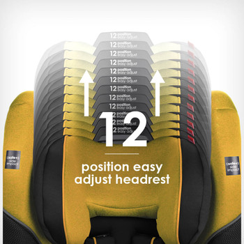 12 position easy adjust head rest [Yellow Mineral]