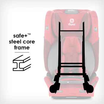 Safe+® Steel core frame [Red Cherry]