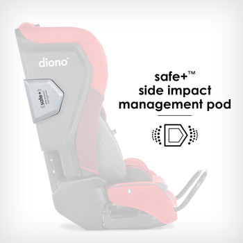 Safe+® Side Impact Management Pod [Red Cherry]