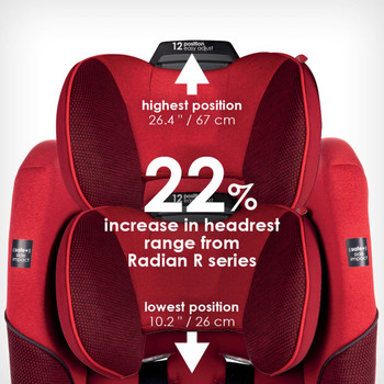22% increase in headrest occupancy from Radian® R Series [Red Cherry]