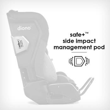 Safe+® Side Impact Management Pod [Black Jet]