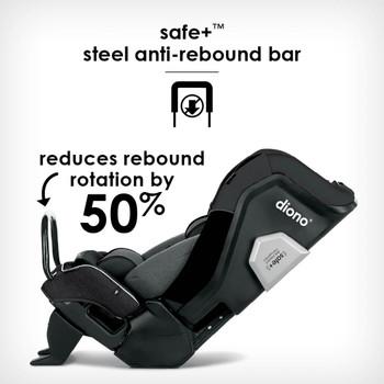 anti-rebound bar reduces rebound rotation by 50% [Black Jet]
