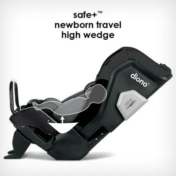 Newborn high travel wedge [Black Jet]