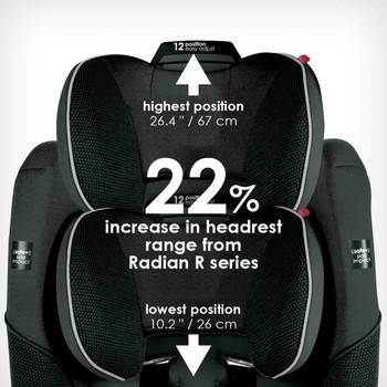 22% increase in headrest occupancy from Radian® R Series [Black Jet]